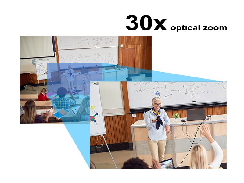 30X Optik zoom