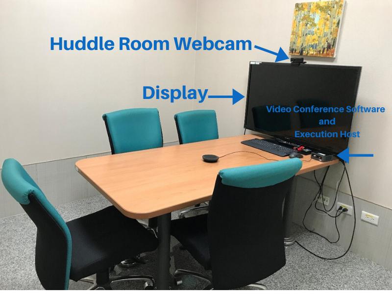 Huddle Room Webcam