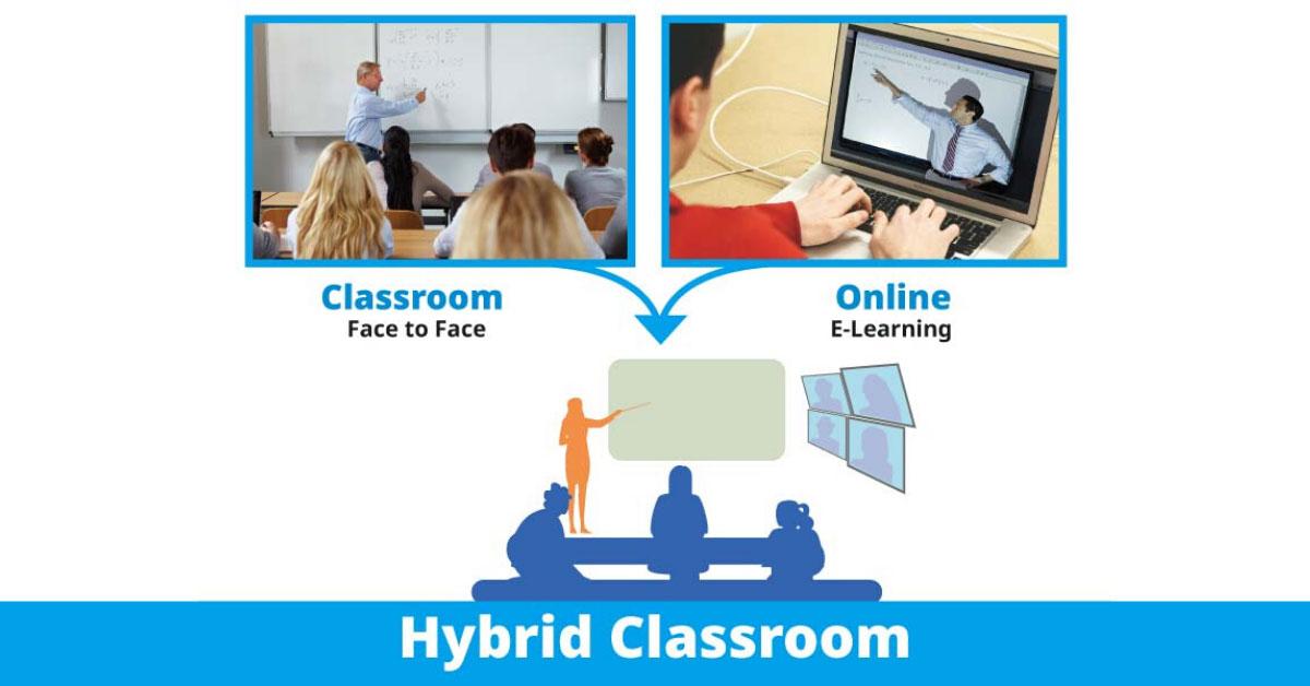 Hibrid Sınıf